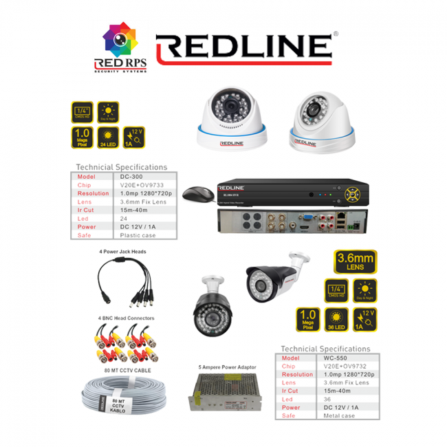 REDLINE SECURITY SET 4C2